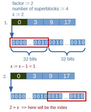 libcds-rg-select3